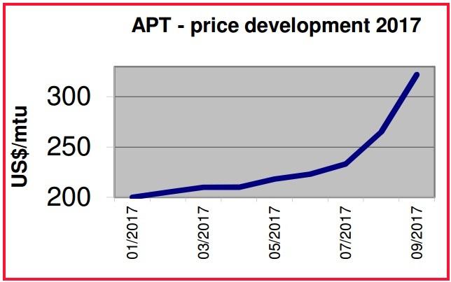 Kietmetalio pjovimo peilių kainų pokytis